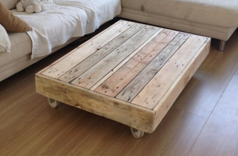 Comment faire un bar en palette - Faire une table basse en palette ...
